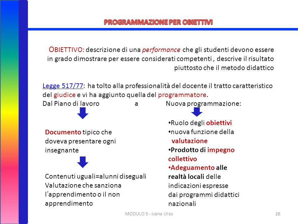 MODULO 5 - Ivana Uras26 Documento tipico che doveva presentare ogni insegnante Ruolo degli obiettivi nuova funzione della valutazione Prodotto di impe