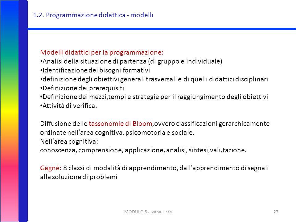 MODULO 5 - Ivana Uras27 Modelli didattici per la programmazione: Analisi della situazione di partenza (di gruppo e individuale) Identificazione dei bi