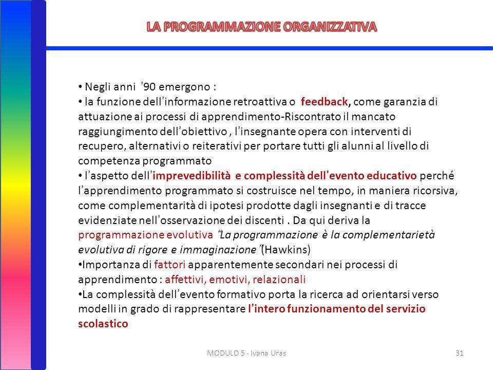 MODULO 5 - Ivana Uras31 Negli anni '90 emergono : la funzione dell'informazione retroattiva o feedback, come garanzia di attuazione ai processi di app