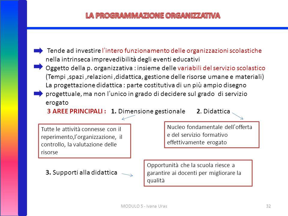 MODULO 5 - Ivana Uras32 Tende ad investire l'intero funzionamento delle organizzazioni scolastiche nella intrinseca imprevedibilità degli eventi educa