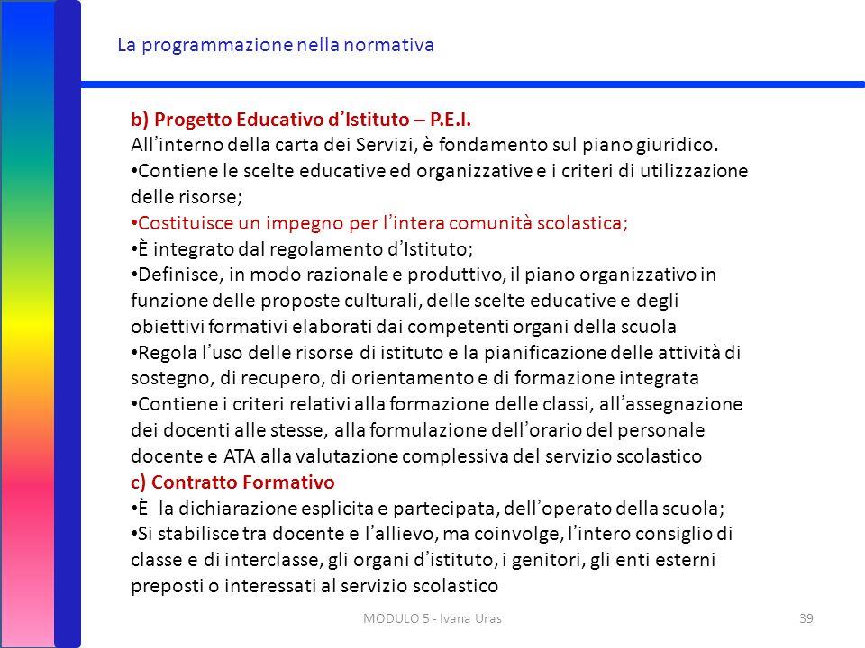 MODULO 5 - Ivana Uras39 La programmazione nella normativa b) Progetto Educativo d'Istituto – P.E.I. All'interno della carta dei Servizi, è fondamento