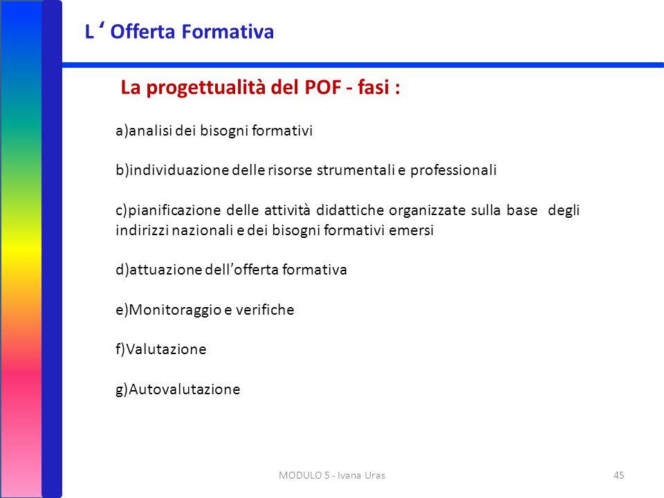 MODULO 5 - Ivana Uras45 La progettualità del POF - fasi : a)analisi dei bisogni formativi b)individuazione delle risorse strumentali e professionali c