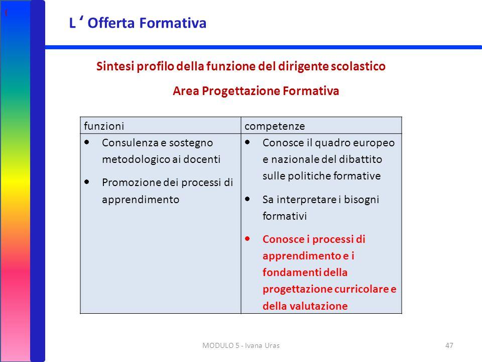 MODULO 5 - Ivana Uras47 Sintesi profilo della funzione del dirigente scolastico Area Progettazione Formativa ( funzionicompetenze  Consulenza e soste