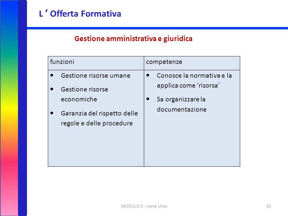 MODULO 5 - Ivana Uras50 funzionicompetenze  Gestione risorse umane  Gestione risorse economiche  Garanzia del rispetto delle regole e delle procedu
