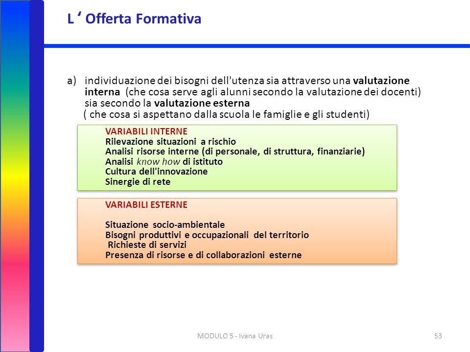MODULO 5 - Ivana Uras53 a)individuazione dei bisogni dell'utenza sia attraverso una valutazione interna (che cosa serve agli alunni secondo la valutaz