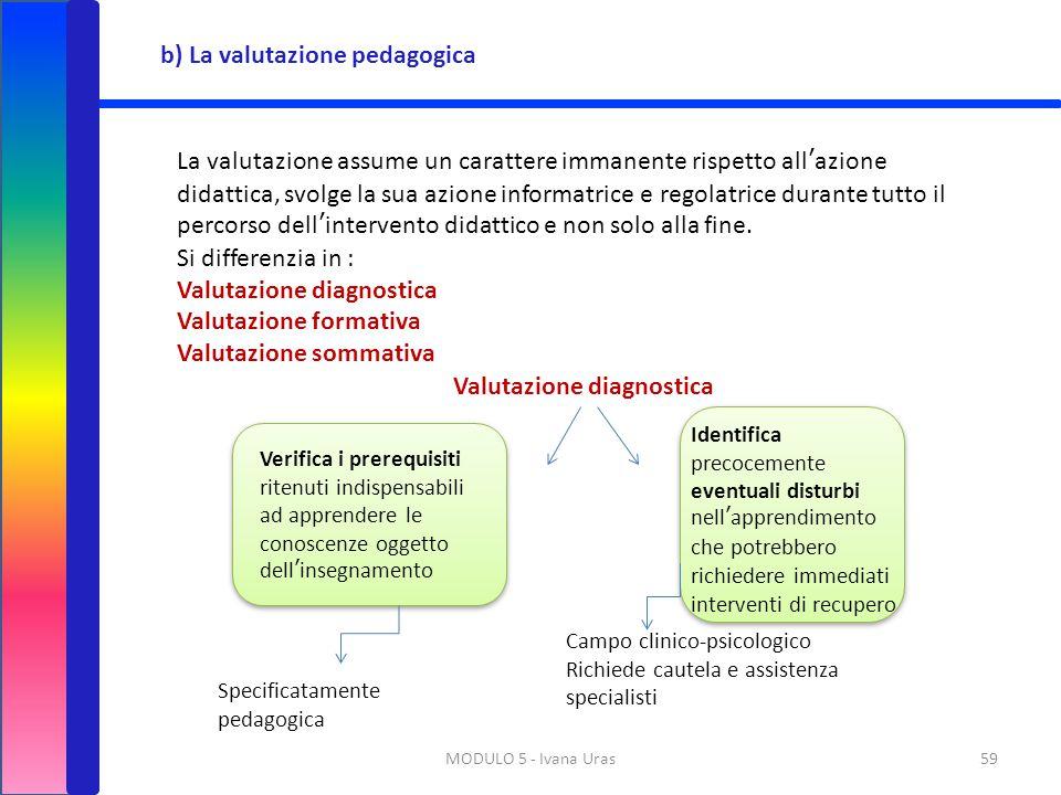 MODULO 5 - Ivana Uras59 b) La valutazione pedagogica La valutazione assume un carattere immanente rispetto all'azione didattica, svolge la sua azione