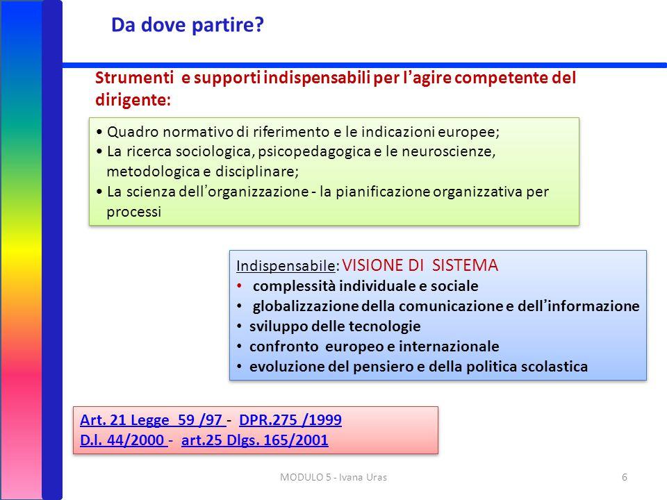 6 Strumenti e supporti indispensabili per l'agire competente del dirigente: Quadro normativo di riferimento e le indicazioni europee; La ricerca socio