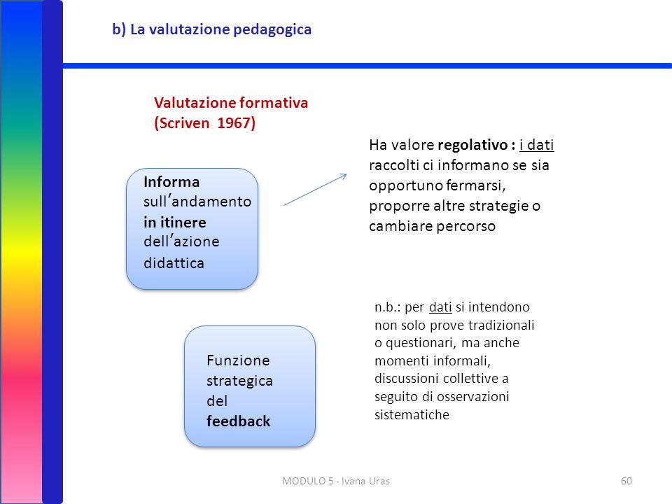 MODULO 5 - Ivana Uras60 Valutazione formativa (Scriven 1967) b) La valutazione pedagogica Informa sull'andamento in itinere dell'azione didattica Ha v