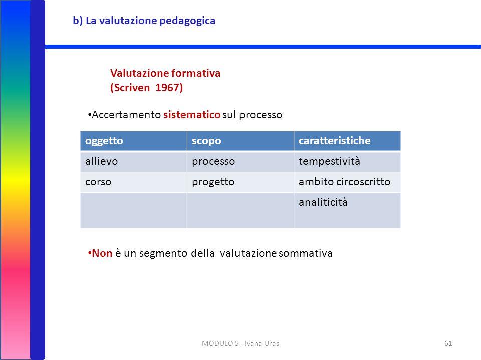 MODULO 5 - Ivana Uras61 Valutazione formativa (Scriven 1967) b) La valutazione pedagogica oggettoscopocaratteristiche allievoprocessotempestività cors