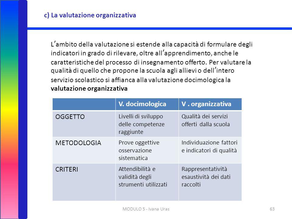 MODULO 5 - Ivana Uras63 c) La valutazione organizzativa L'ambito della valutazione si estende alla capacità di formulare degli indicatori in grado di