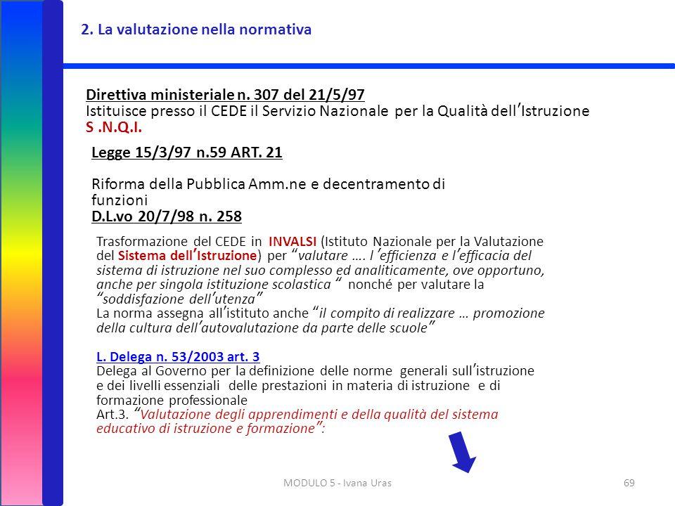 MODULO 5 - Ivana Uras69 Direttiva ministeriale n. 307 del 21/5/97 Istituisce presso il CEDE il Servizio Nazionale per la Qualità dell'Istruzione S.N.Q
