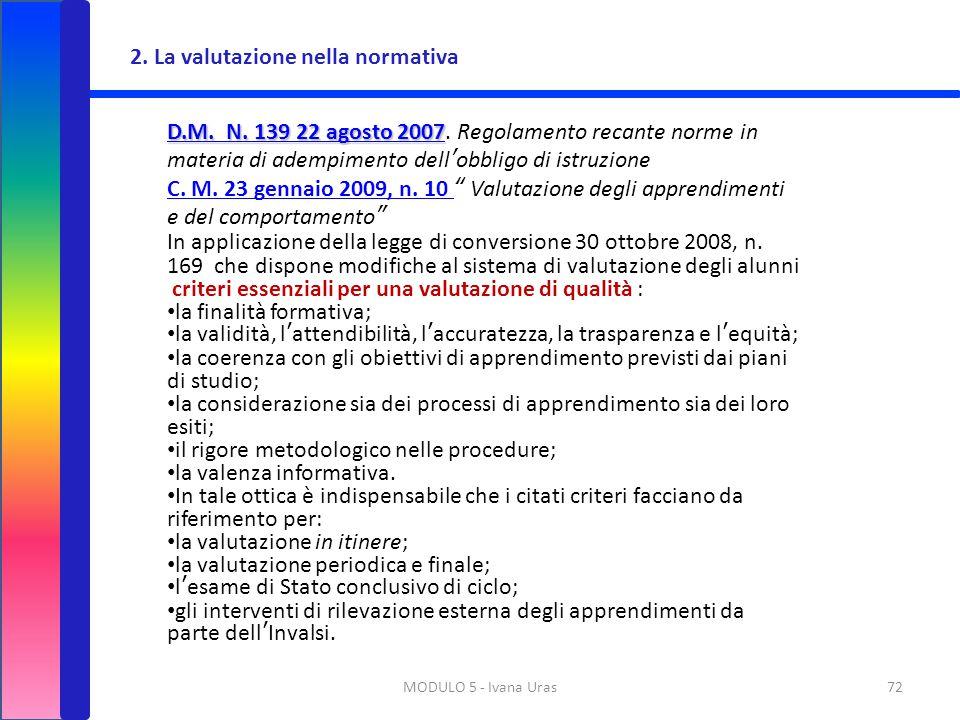 72MODULO 5 - Ivana Uras D.M. N. 139 22 agosto 2007 D.M. N. 139 22 agosto 2007D.M. N. 139 22 agosto 2007 D.M. N. 139 22 agosto 2007. Regolamento recant