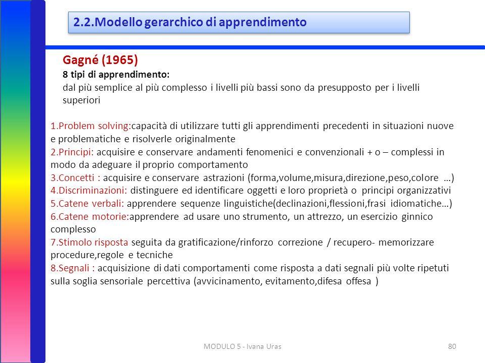 80MODULO 5 - Ivana Uras Gagné (1965) 8 tipi di apprendimento: dal più semplice al più complesso i livelli più bassi sono da presupposto per i livelli
