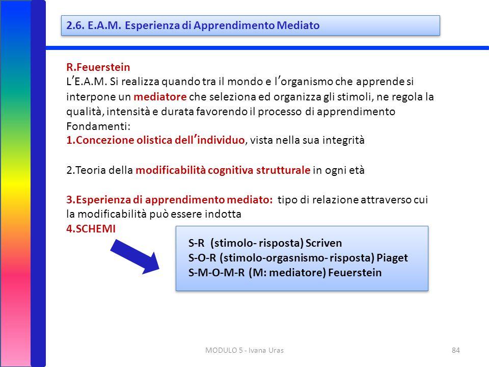 84MODULO 5 - Ivana Uras 2.6. E.A.M. Esperienza di Apprendimento Mediato R.Feuerstein L'E.A.M. Si realizza quando tra il mondo e l'organismo che appren