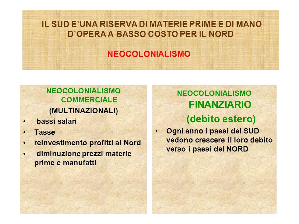 IL SUD E'UNA RISERVA DI MATERIE PRIME E DI MANO D'OPERA A BASSO COSTO PER IL NORD NEOCOLONIALISMO NEOCOLONIALISMO COMMERCIALE (MULTINAZIONALI) bassi salari Tasse reinvestimento profitti al Nord diminuzione prezzi materie prime e manufatti NEOCOLONIALISMO FINANZIARIO (debito estero) Ogni anno i paesi del SUD vedono crescere il loro debito verso i paesi del NORD