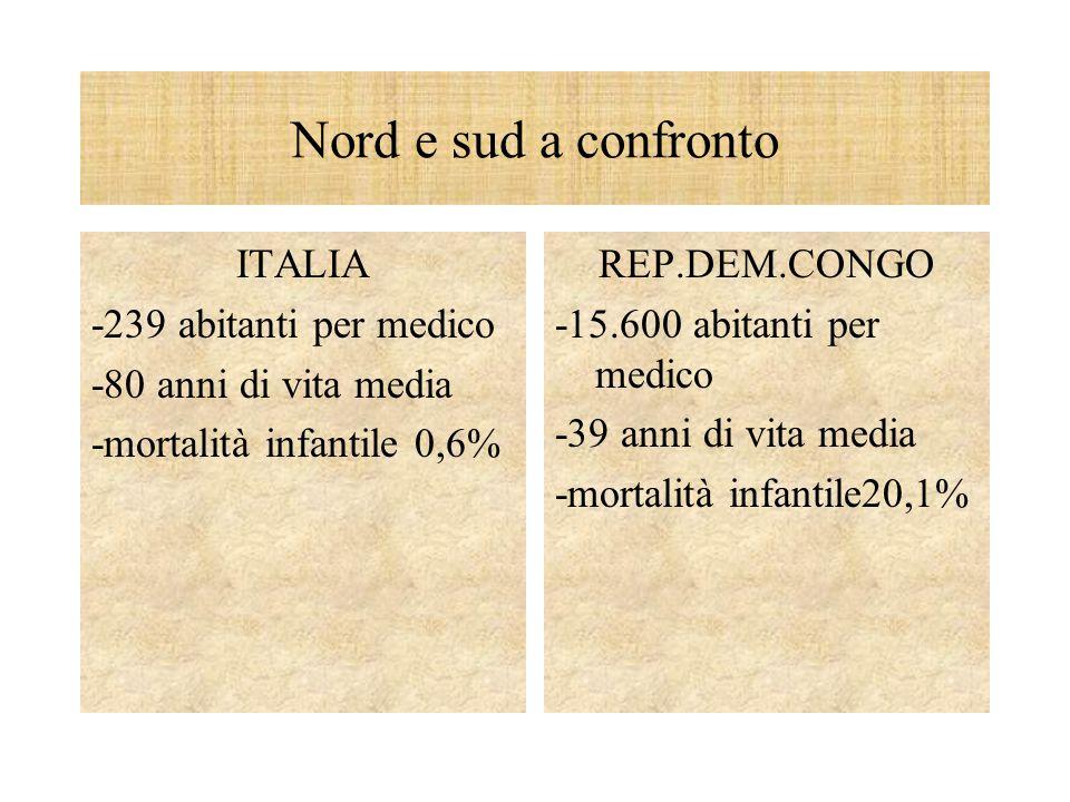Nord e sud a confronto ITALIA -239 abitanti per medico -80 anni di vita media -mortalità infantile 0,6% REP.DEM.CONGO -15.600 abitanti per medico -39 anni di vita media -mortalità infantile20,1%