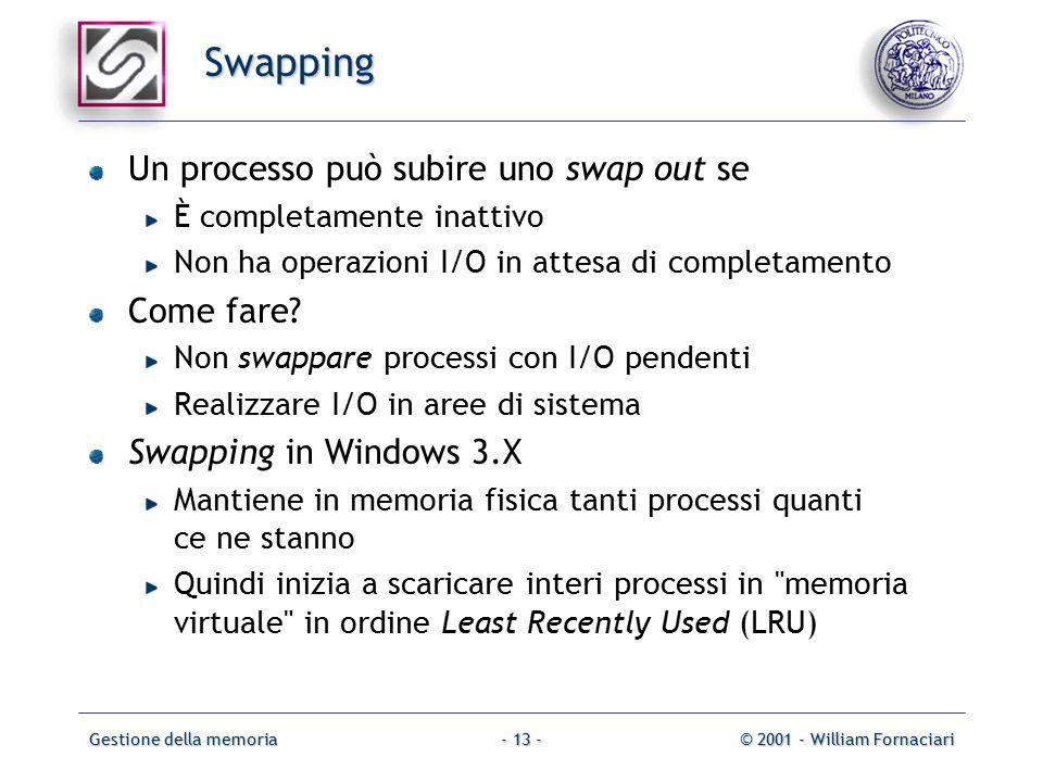 Gestione della memoria© 2001 - William Fornaciari- 13 - Swapping Un processo può subire uno swap out se È completamente inattivo Non ha operazioni I/O in attesa di completamento Come fare.