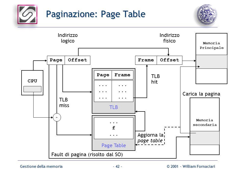 Gestione della memoria© 2001 - William Fornaciari- 42 - Paginazione: Page Table CPU Offset Memoria Principale Indirizzo logico Indirizzo fisico PageOffsetFrame TLB PageFrame...