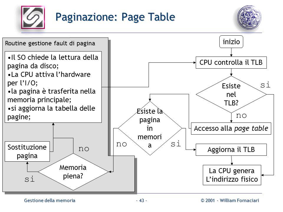 Gestione della memoria© 2001 - William Fornaciari- 43 - Paginazione: Page Table inizio CPU controlla il TLB Esiste nel TLB.