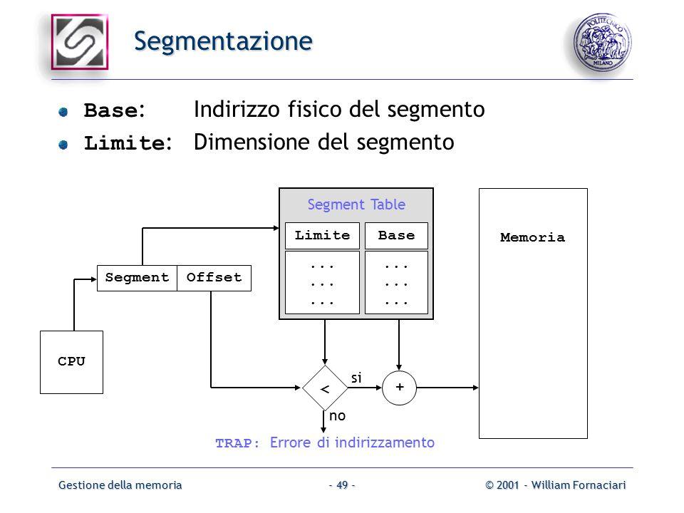 Gestione della memoria© 2001 - William Fornaciari- 49 - Segmentazione Base :Indirizzo fisico del segmento Limite :Dimensione del segmento CPU Memoria < + TRAP: Errore di indirizzamento si no Segment Table LimiteBase...