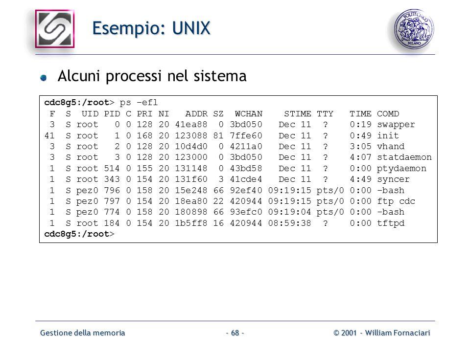 Gestione della memoria© 2001 - William Fornaciari- 68 - Esempio: UNIX Alcuni processi nel sistema cdc8g5:/root> ps –efl F S UID PID C PRI NI ADDR SZ WCHAN STIME TTY TIME COMD 3 S root 0 0 128 20 41ea88 0 3bd050 Dec 11 .