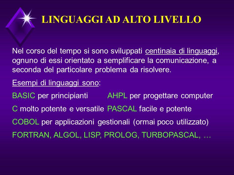 LINGUAGGI AD ALTO LIVELLO Nel corso del tempo si sono sviluppati centinaia di linguaggi, ognuno di essi orientato a semplificare la comunicazione, a seconda del particolare problema da risolvere.