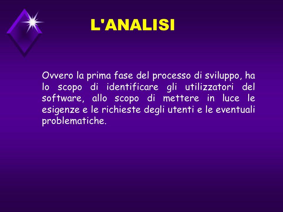 L ANALISI Ovvero la prima fase del processo di sviluppo, ha lo scopo di identificare gli utilizzatori del software, allo scopo di mettere in luce le esigenze e le richieste degli utenti e le eventuali problematiche.