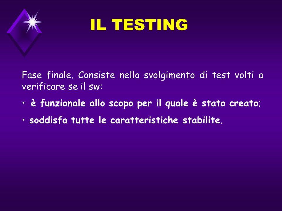 IL TESTING Fase finale.