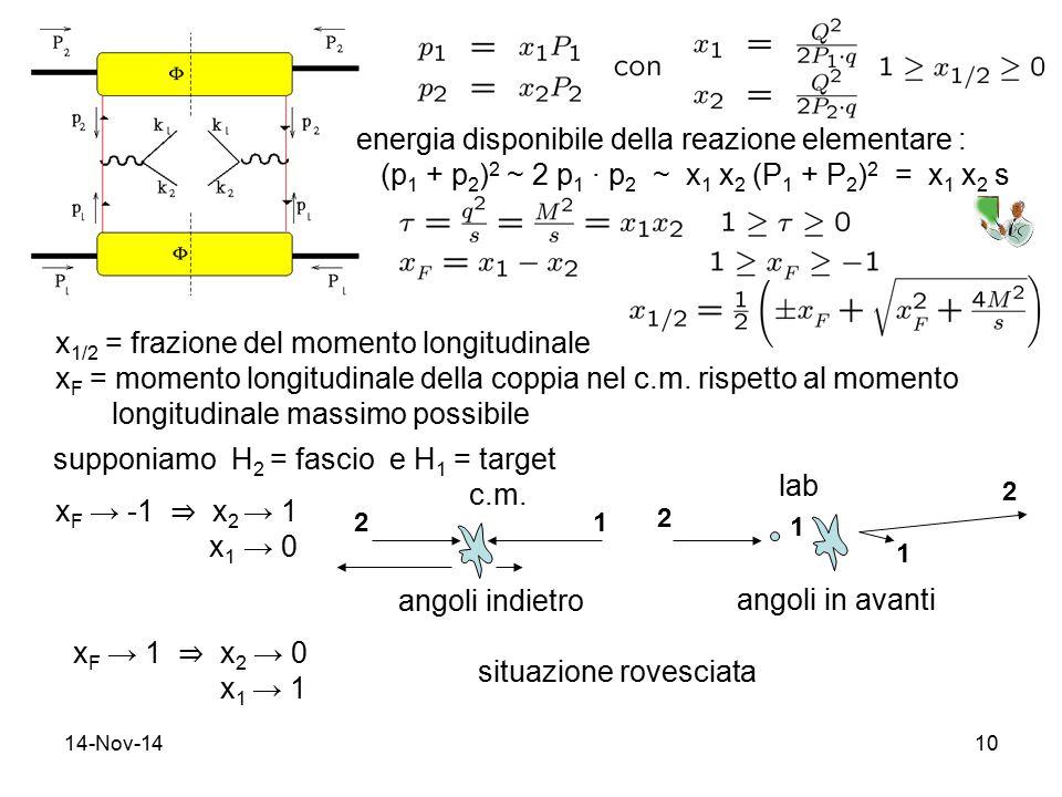 14-Nov-1410 x 1/2 = frazione del momento longitudinale x F = momento longitudinale della coppia nel c.m.