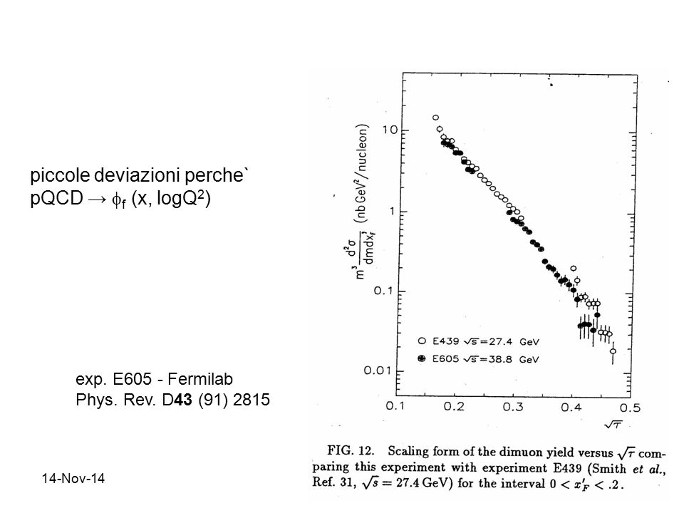 14-Nov-1414 exp. E605 - Fermilab Phys. Rev. D43 (91) 2815 piccole deviazioni perche` pQCD →  f (x, logQ 2 )