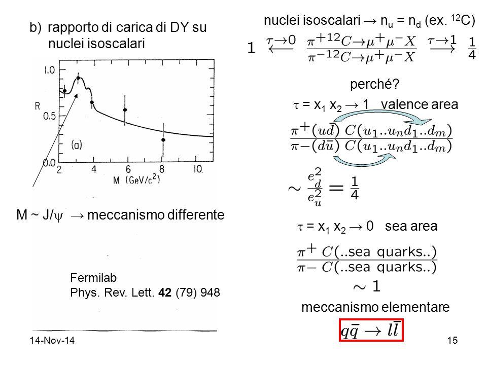 14-Nov-1415 b)rapporto di carica di DY su nuclei isoscalari nuclei isoscalari → n u = n d (ex. 12 C) perché?  = x 1 x 2 → 1 valence area  = x 1 x