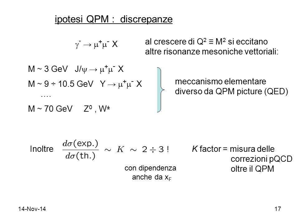 14-Nov-1417 al crescere di Q 2 ≡ M 2 si eccitano altre risonanze mesoniche vettoriali:  * →  +  - X M ~ 3 GeV J/  →  +  - X M ~ 9 ÷ 10.5 GeV Y →  +  - X ….