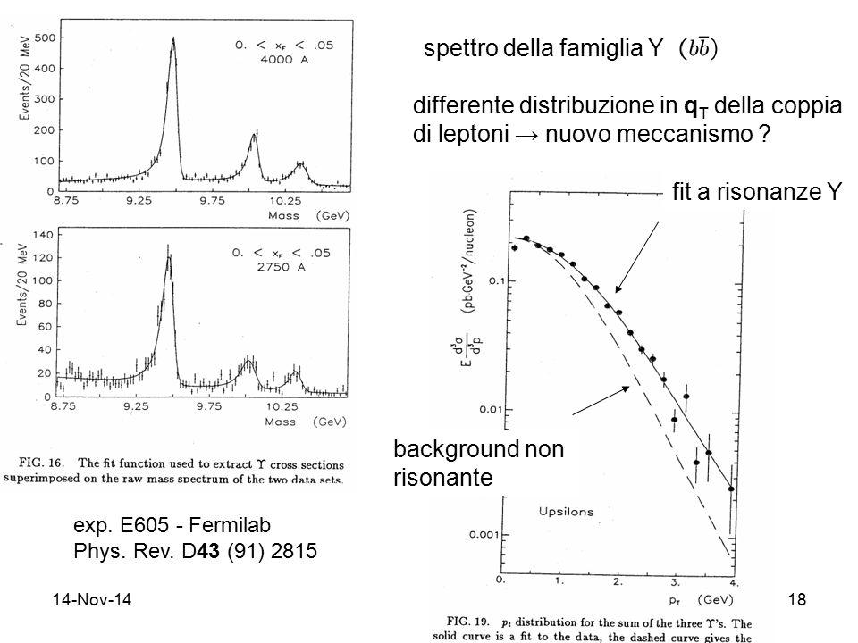 14-Nov-1418 exp. E605 - Fermilab Phys. Rev. D43 (91) 2815 spettro della famiglia Y differente distribuzione in q T della coppia di leptoni → nuovo mec