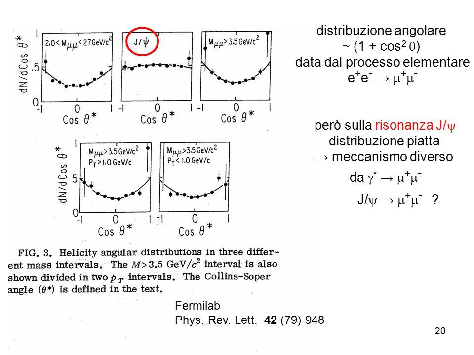14-Nov-1420 Fermilab Phys. Rev. Lett. 42 (79) 948 distribuzione angolare ~ (1 + cos 2  ) data dal processo elementare e + e - →  +  - però sulla ri