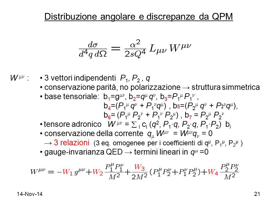 14-Nov-1421 3 vettori indipendenti P 1, P 2, q conservazione parità, no polarizzazione → struttura simmetrica base tensoriale: b 1 =g , b 2 =q  q, b 3 =P 1  P 1, b 4 =(P 1  q + P 1 q  ), b 5 =(P 2  q + P  q  ), b 6 = (P 1  P 2 + P 1 P 2  ), b 7 = P 2  P 2 tensore adronico W  =  i c i (q 2, P 1 ∙q, P 2 ∙q, P 1 ∙P 2 ) b i conservazione della corrente q  W  = W  q = 0 → 3 relazioni (3 eq.