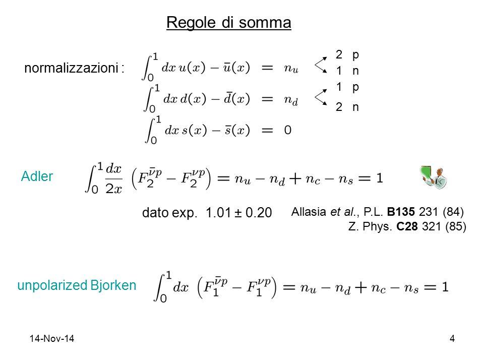 14-Nov-144 Regole di somma 2 p 1 n 1 p 2 n Adler dato exp. 1.01 ± 0.20 Allasia et al., P.L. B135 231 (84) Z. Phys. C28 321 (85) unpolarized Bjorken no