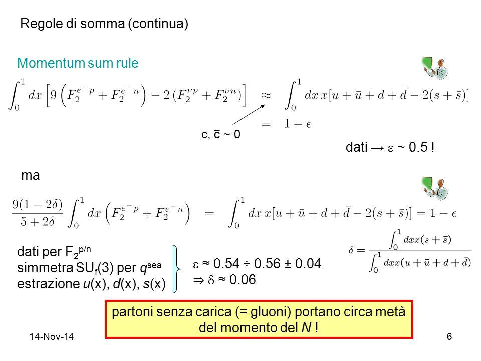 14-Nov-146 Momentum sum rule dati per F 2 p/n simmetra SU f (3) per q sea estrazione u(x), d(x), s(x) partoni senza carica (= gluoni) portano circa metà del momento del N .