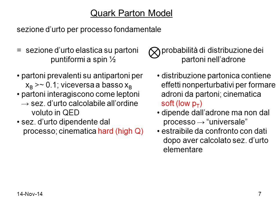 14-Nov-147 Quark Parton Model sezione d'urto per processo fondamentale = sezione d'urto elastica su partoni puntiformi a spin ½ ⊗ probabilità di distribuzione dei partoni nell'adrone partoni prevalenti su antipartoni per x B >~ 0.1; viceversa a basso x B partoni interagiscono come leptoni → sez.