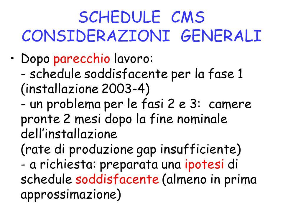 SCHEDULE CMS CONSIDERAZIONI GENERALI Dopo parecchio lavoro: - schedule soddisfacente per la fase 1 (installazione 2003-4) - un problema per le fasi 2