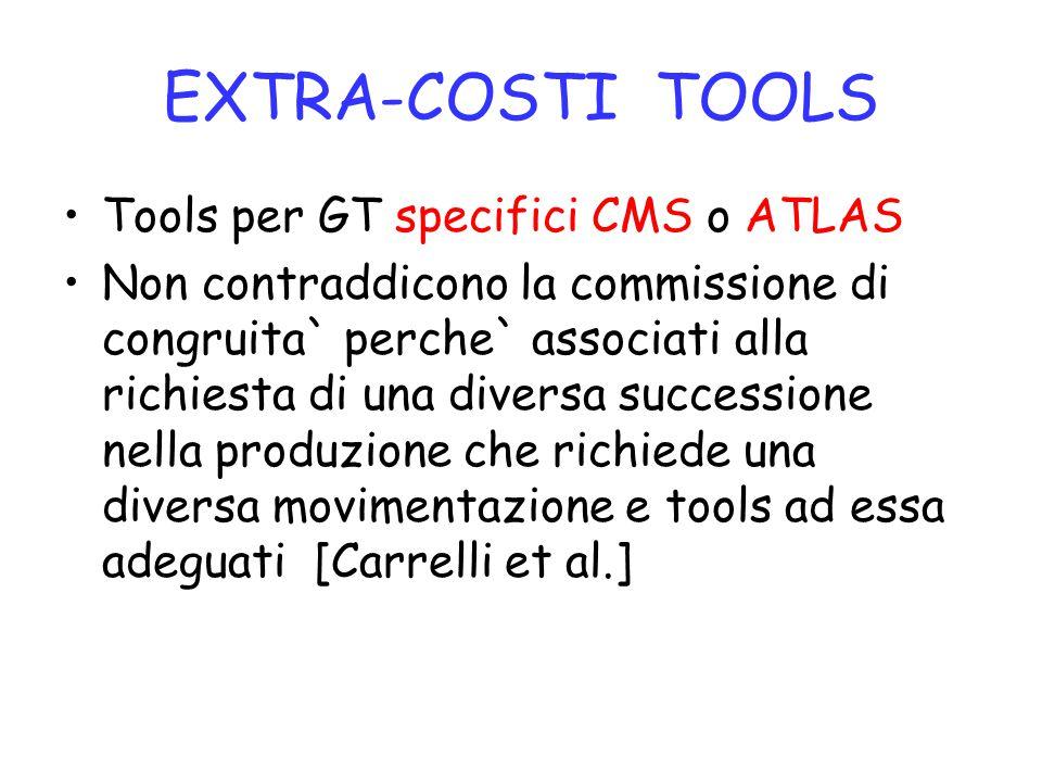 EXTRA-COSTI TOOLS Tools per GT specifici CMS o ATLAS Non contraddicono la commissione di congruita` perche` associati alla richiesta di una diversa su