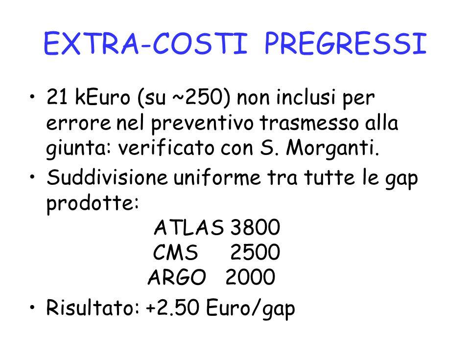 EXTRA-COSTI PREGRESSI 21 kEuro (su ~250) non inclusi per errore nel preventivo trasmesso alla giunta: verificato con S. Morganti. Suddivisione uniform