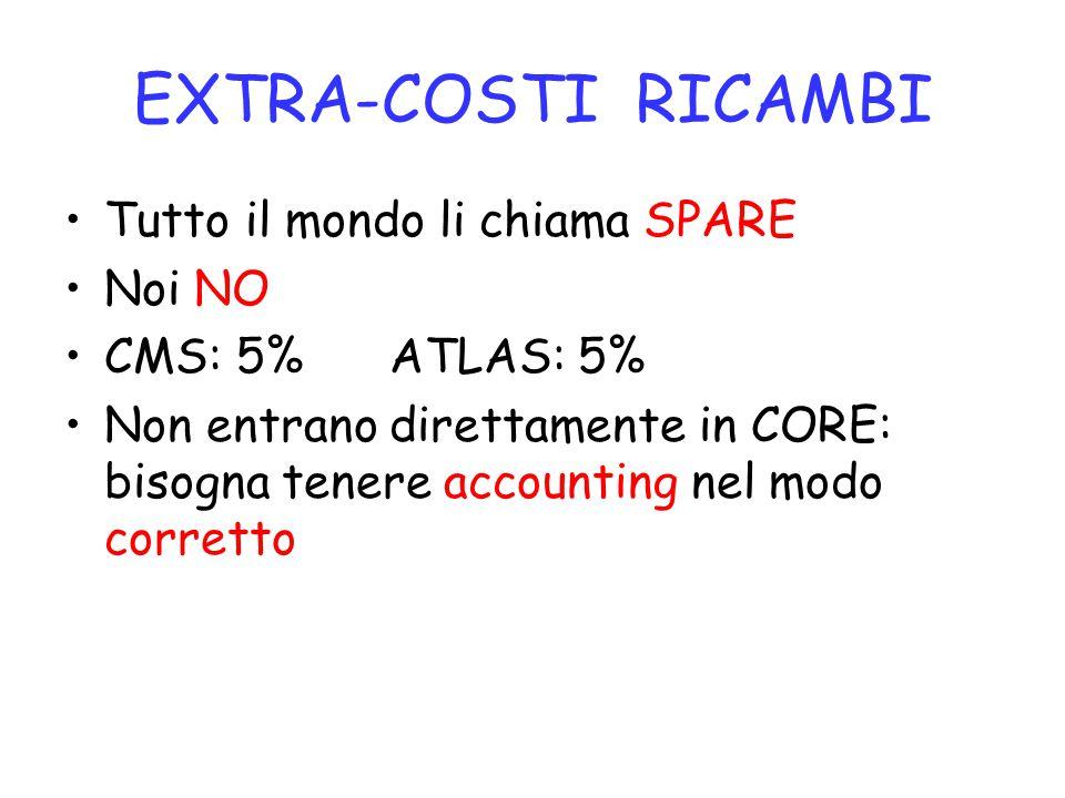 EXTRA-COSTI RICAMBI Tutto il mondo li chiama SPARE Noi NO CMS: 5% ATLAS: 5% Non entrano direttamente in CORE: bisogna tenere accounting nel modo corre