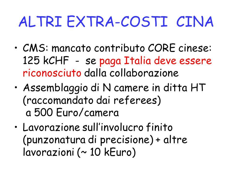 ALTRI EXTRA-COSTI CINA CMS: mancato contributo CORE cinese: 125 kCHF - se paga Italia deve essere riconosciuto dalla collaborazione Assemblaggio di N