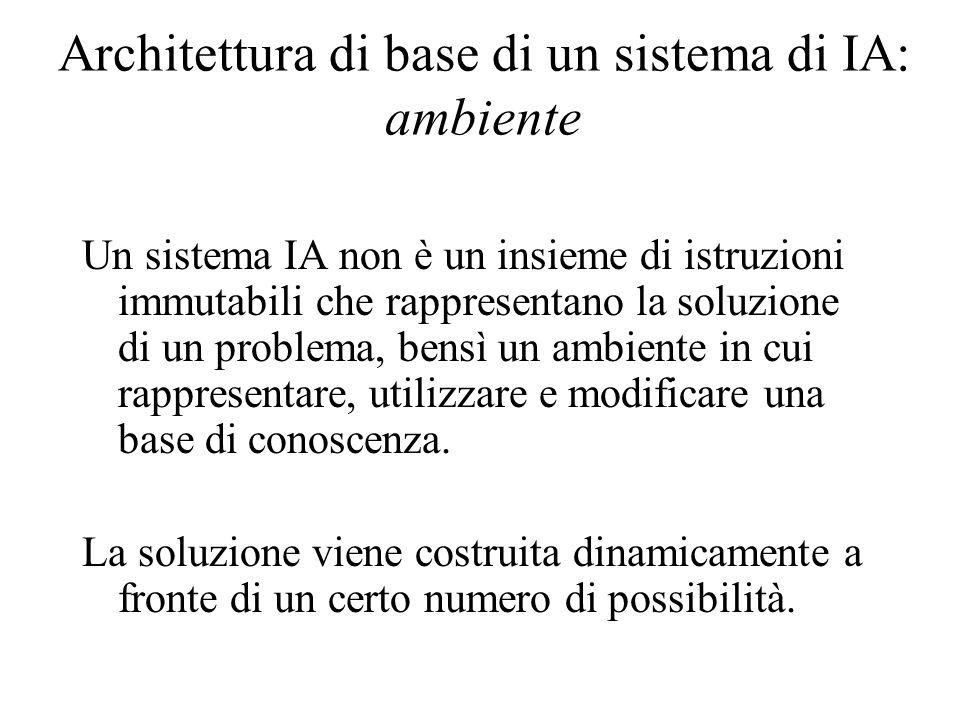 Architettura di base di un sistema di IA: ambiente Un sistema IA non è un insieme di istruzioni immutabili che rappresentano la soluzione di un problema, bensì un ambiente in cui rappresentare, utilizzare e modificare una base di conoscenza.