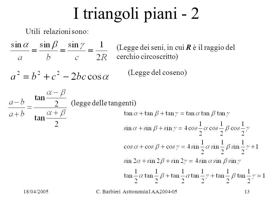 18/04/2005C. Barbieri Astronomia I AA2004-0513 I triangoli piani - 2 Utili relazioni sono: (Legge dei seni, in cui R è il raggio del cerchio circoscri
