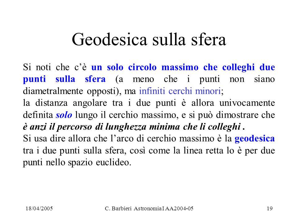 18/04/2005C. Barbieri Astronomia I AA2004-0519 Geodesica sulla sfera Si noti che c'è un solo circolo massimo che colleghi due punti sulla sfera (a men