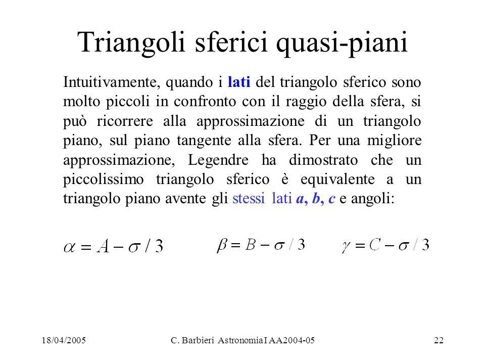 18/04/2005C. Barbieri Astronomia I AA2004-0522 Triangoli sferici quasi-piani Intuitivamente, quando i lati del triangolo sferico sono molto piccoli in