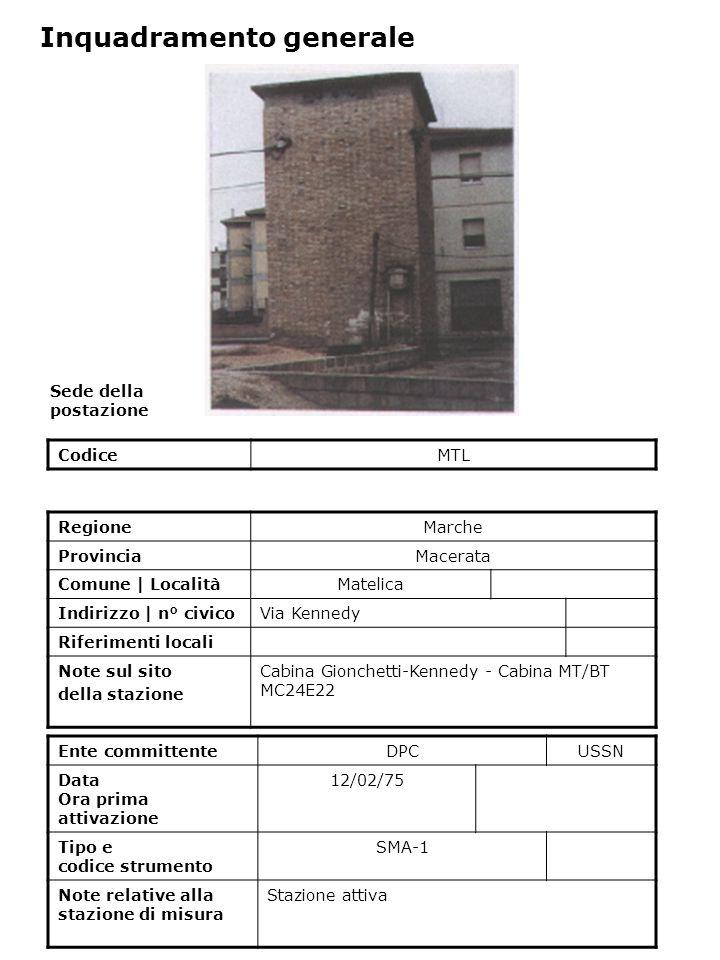 Sede della postazione CodiceMTL Ente committenteDPCUSSN Data Ora prima attivazione 12/02/75 Tipo e codice strumento SMA-1 Note relative alla stazione