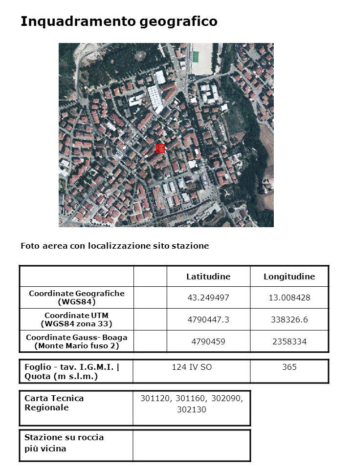 Foto aerea con localizzazione sito stazione Foglio - tav. I.G.M.I. | Quota (m s.l.m.) 124 IV SO365 Inquadramento geografico LatitudineLongitudine Coor