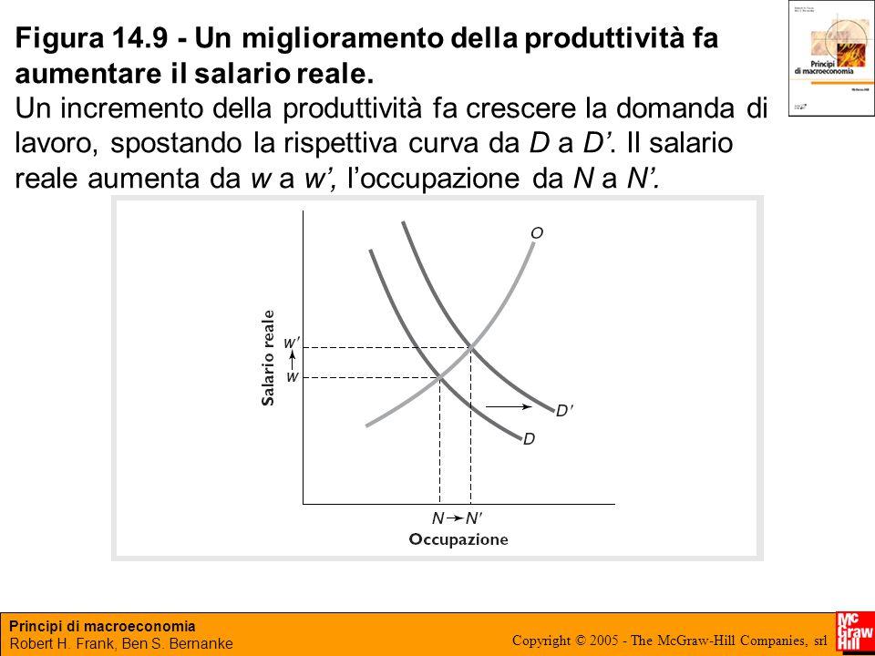 Principi di macroeconomia Robert H. Frank, Ben S. Bernanke Copyright © 2005 - The McGraw-Hill Companies, srl Figura 14.9 - Un miglioramento della prod